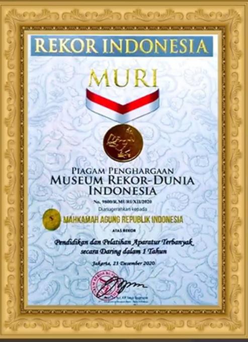 Penghargaan Museum Rekor Dunia - Indonesia
